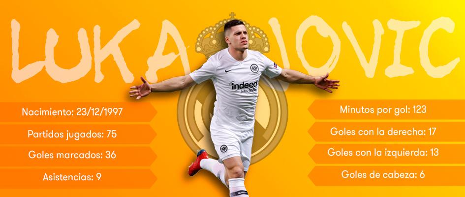 Estadísticas Luka jovic en el Eintracht