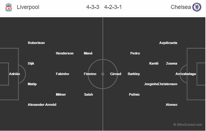 XI titular Supercopa de Europa