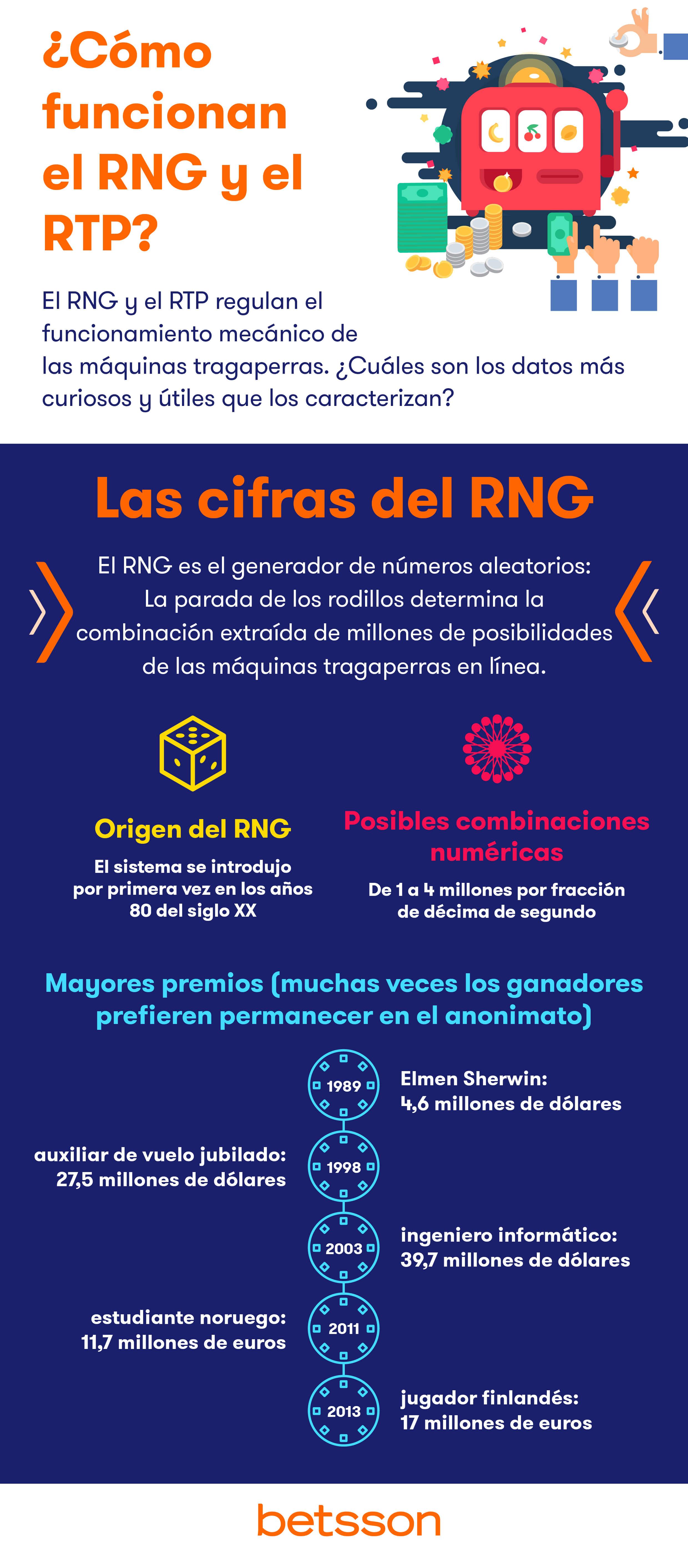Cómo funcionan el RNG y RTP