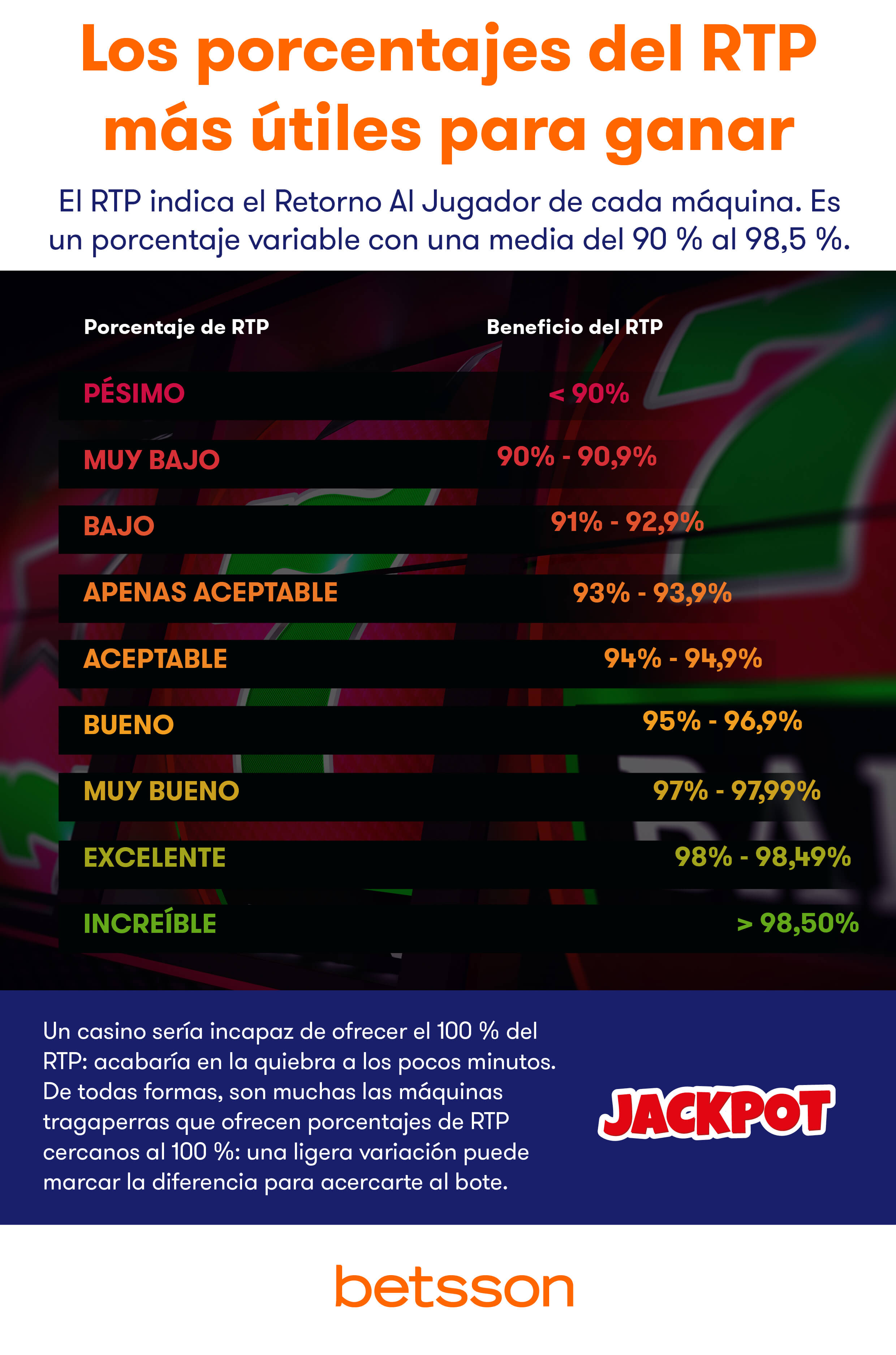 Porcentajes del RTP más útiles
