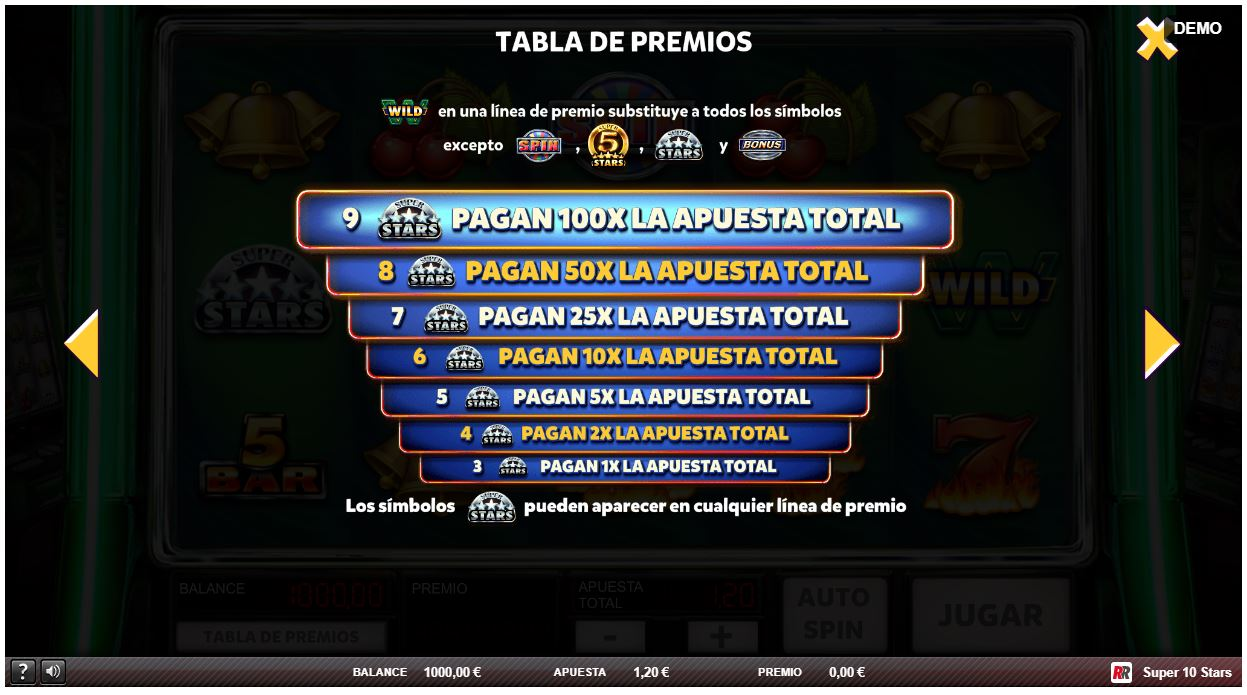 Tabla de premios super 10 stars