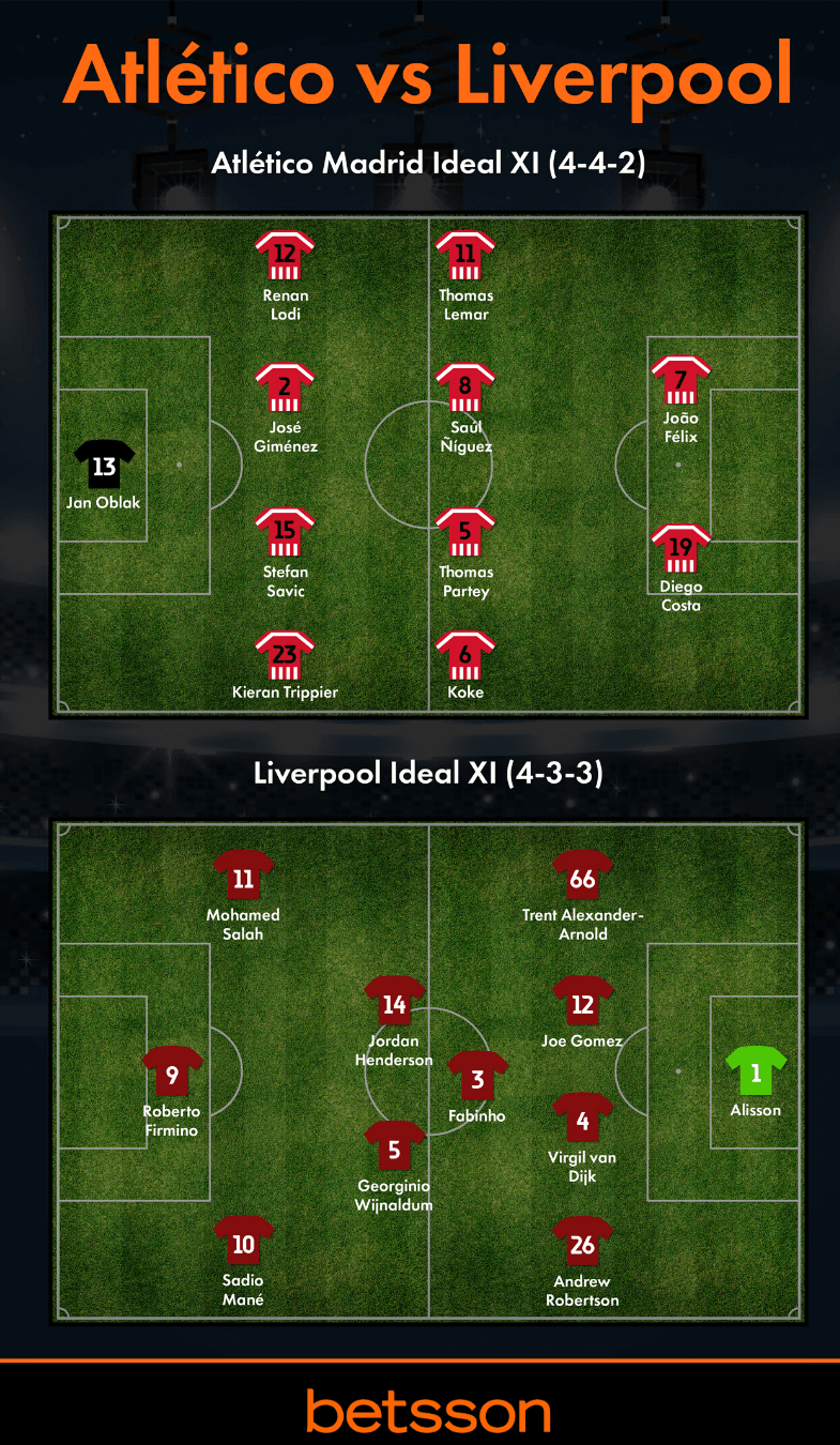 Los Onces Ideales del Atlético Madrid y Liverpool