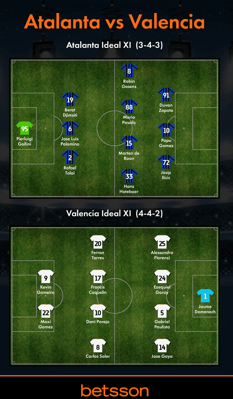 Los Onces Ideales de Valencia y Atalanta